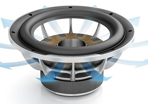 DALI SUB P10 DSS, double woofers passif