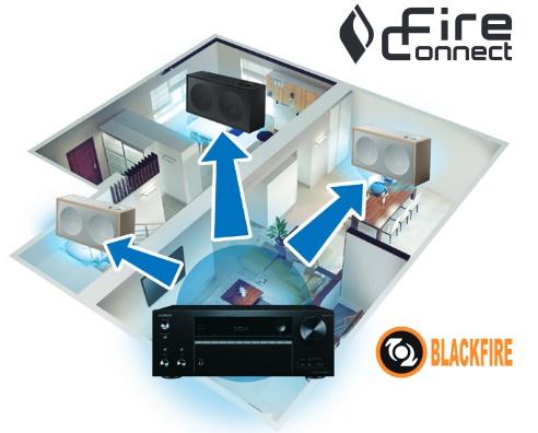 Onkyo TXNR676, multiroom FireConnect