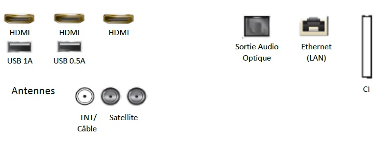 SAMSUNG UE49MU6645, Hdmi HDR, sortie oprique, USB