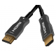 Câble HDMI2.0 sur fibre optique