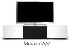 Meuble A/V