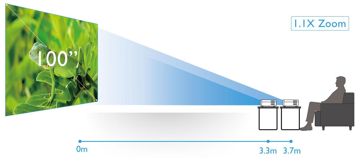 BENQ W1720, projecteur 4K HDR