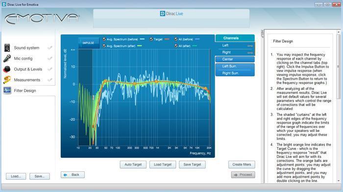 EMOTIVA RMC-1, calibration DIRAC