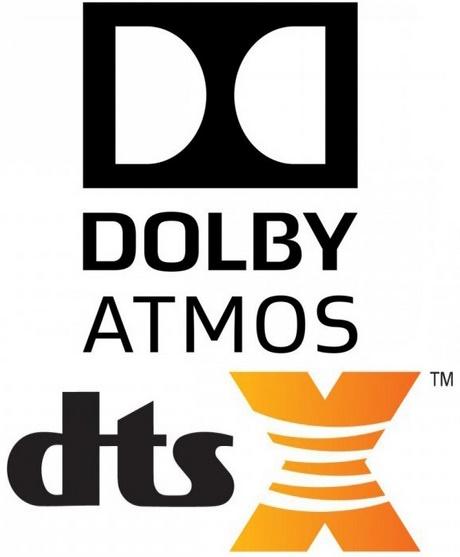 Integra DRX-R1.1, Dolby Atmos Jusqu'à 7.2.4 canaux