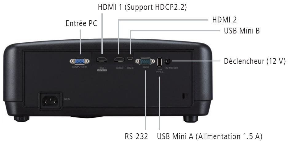 Projecteur DLP 4K,  JVC LX-UH1, Compatibilité 4K avec HDCP2.2