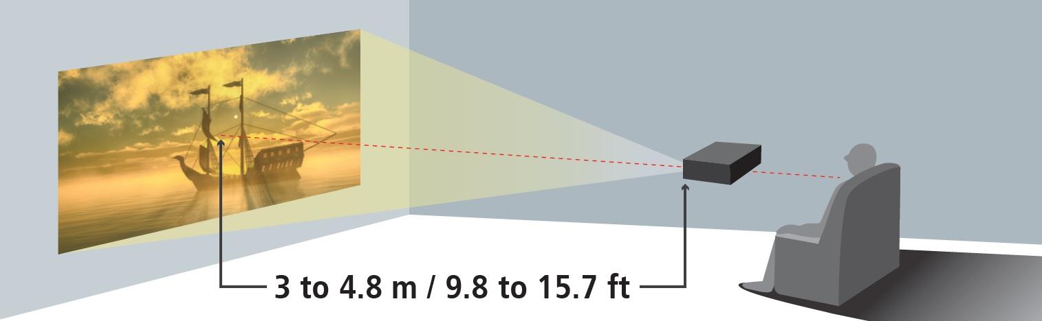 Projecteur DLP 4K,  JVC LX-UH1, Optique haute résolution avec zoom 1.6x