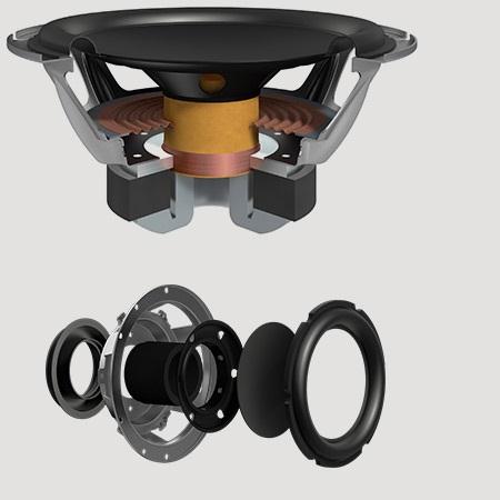 Enceinte centrale, 2.5 voies Bass-reflex, haut-parleur coaxial, KEF Q650c