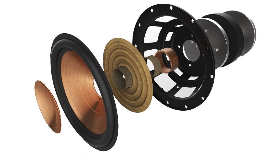 Klipsch RP600 M, Haut parleurs céramelic