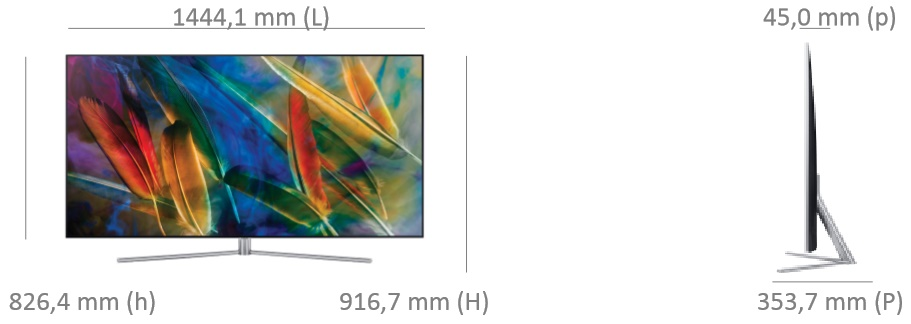 Dimensions du Samsung 65Q7
