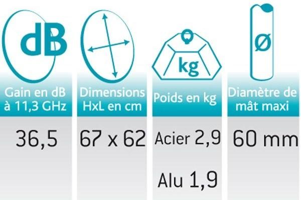 Parabole 65 EASY + LNB