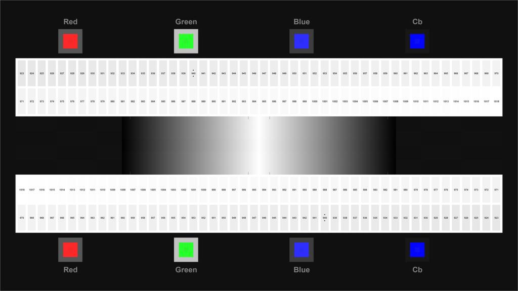 Mires Spears & Munsil UHD HDR Benchmark