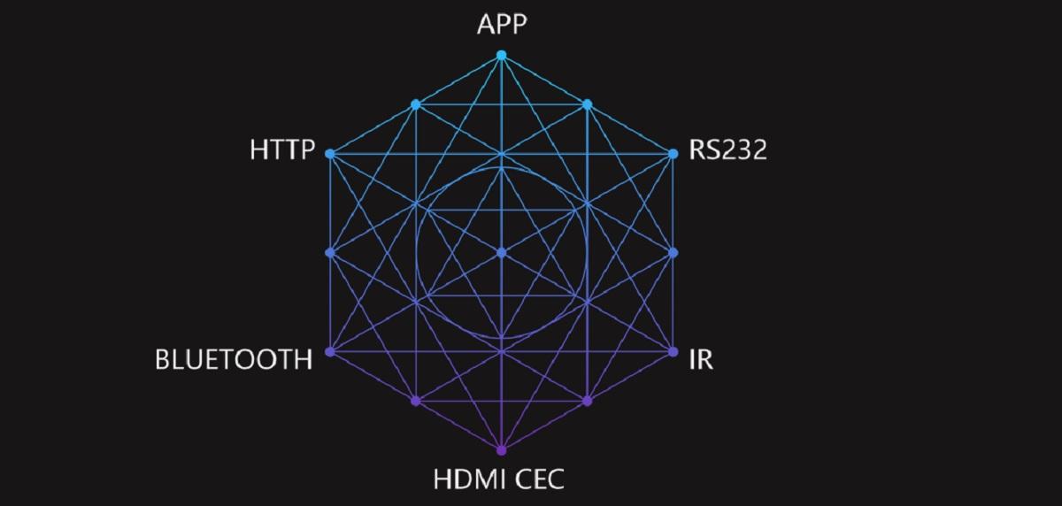 Lecteur multimédia 4K HDR 10+, Zidoo UHD3000