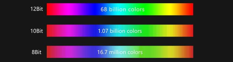 ZIDOO Z10PRO brillant colours