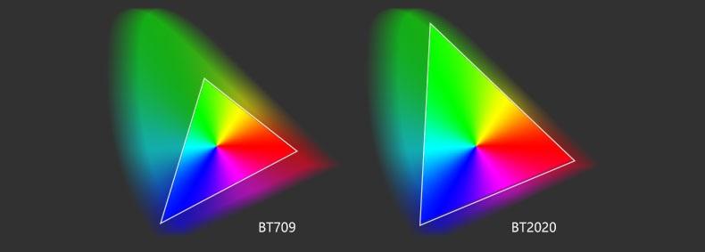ZIDOO Z9X gamme de couleurs