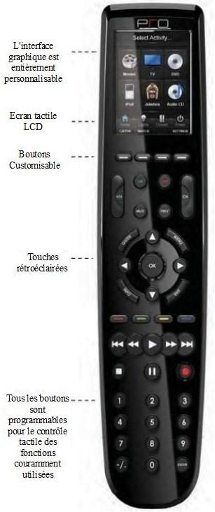 Télécommande Radio Monodirectionnelle
