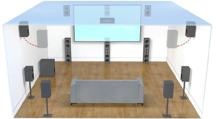 Denon AVCX8500, amplificateur homecinéma 13 canaux