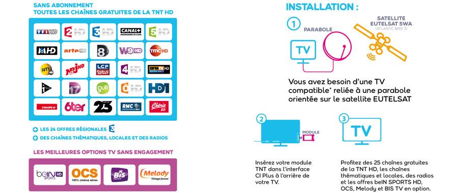 MODULE CI+ FRANSAT NEOTION TNT PAR SATELLITE DVB-S