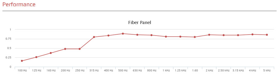 frequence-fiber-panel.jpg