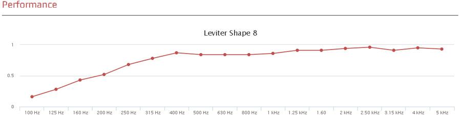 frequence-leviter-shape-8.jpg