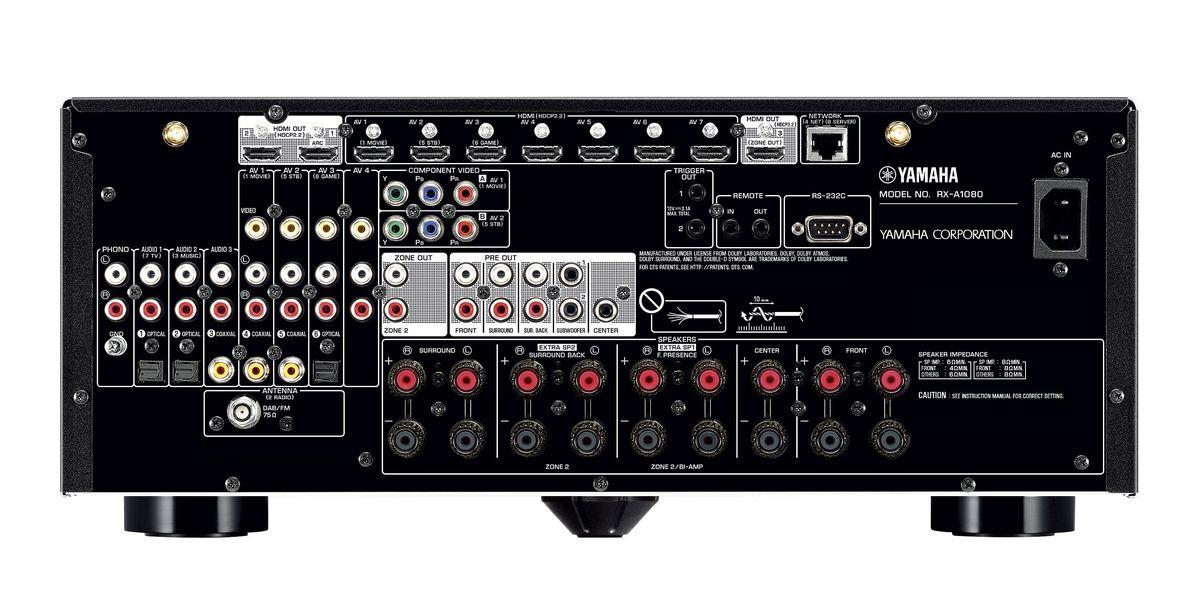 Yamaha AVENTAGE RX-A1080, Connectique